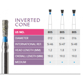 Prima Dental Inverted Cone Bur
